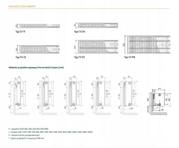PURMO CV11 300x600 V 11 DOLNY PRAWY ANTRACYT